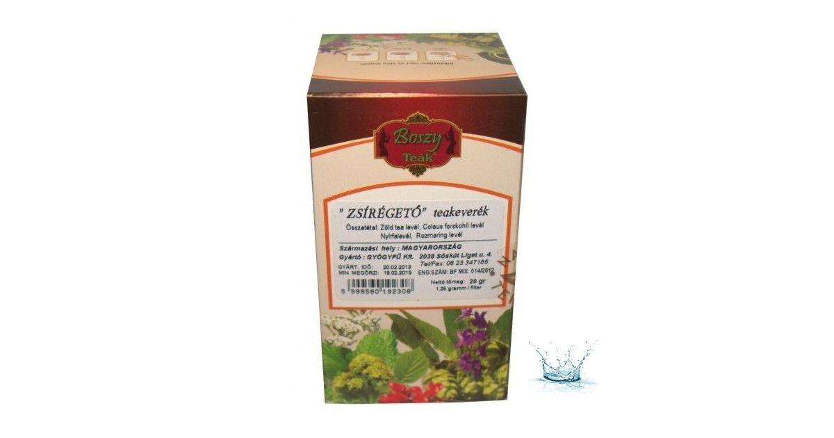 trimtuf zsírégető tea irányok